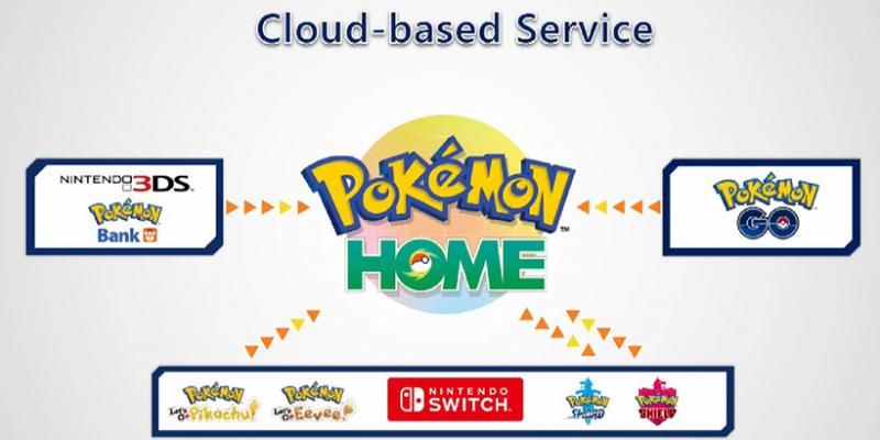 Pokemon Home - znamy cenę i możliwości usługi