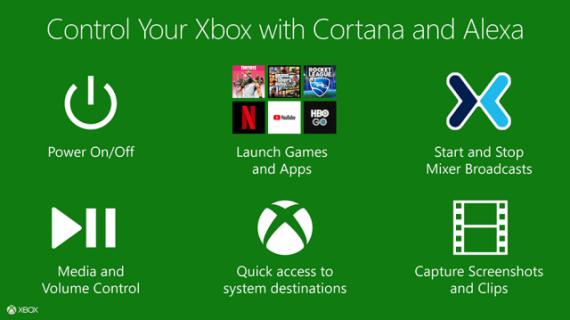 Alexa pozwoli kontrolować konsolę Xbox One