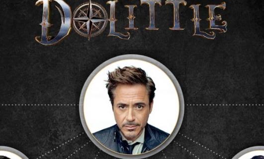 The Voyage of Doctor Dolittle - nowy tytuł i oficjalny opis filmu